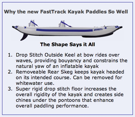 For more information on the FastTrack, visit http://www.seaeagle.com/FastTrack.aspx